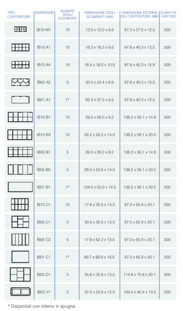 InsertBoxes-conplastic-varianti
