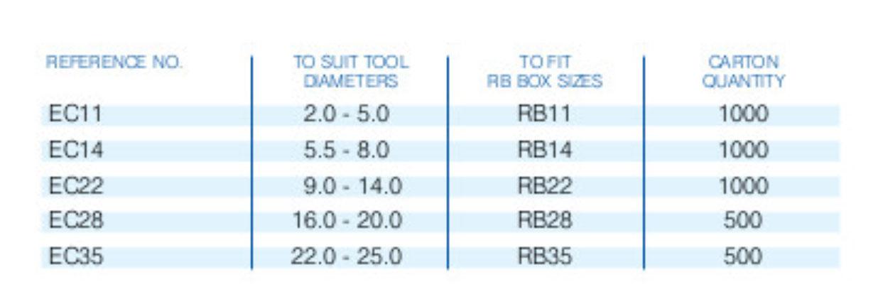 RB-END-CAPS-varianti-en