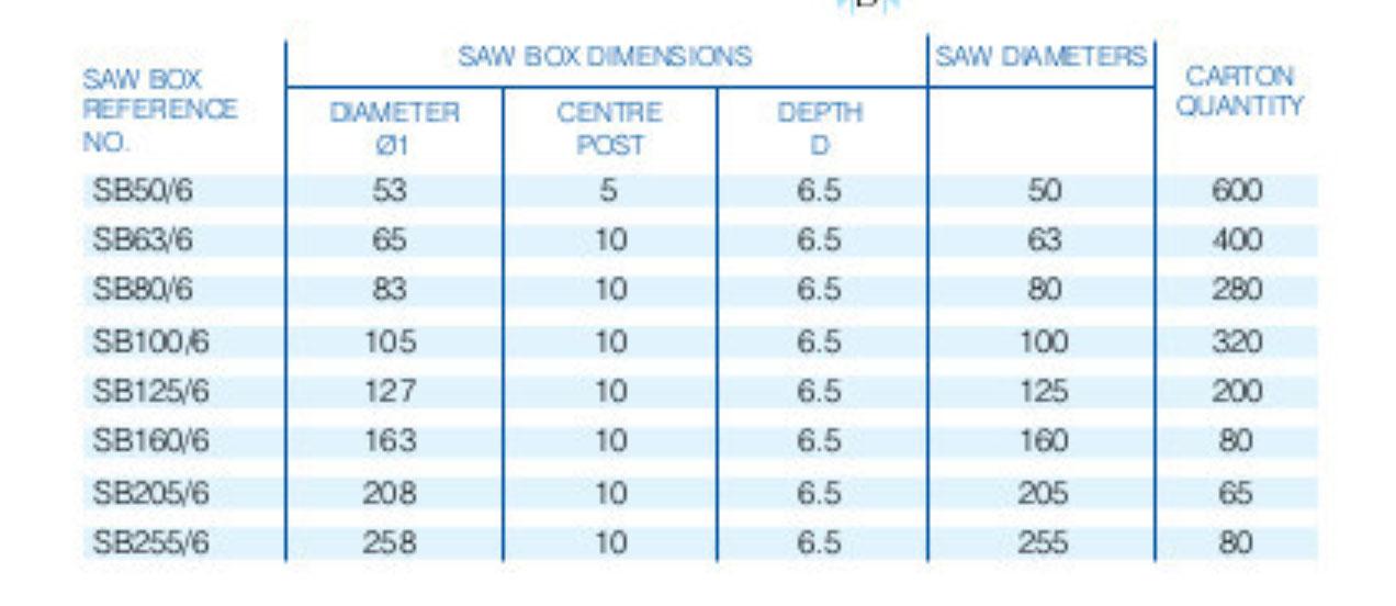 SAW-BOXES-varianti-en