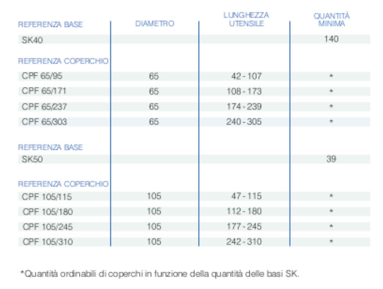 SKBoxes-conplastic-varianti