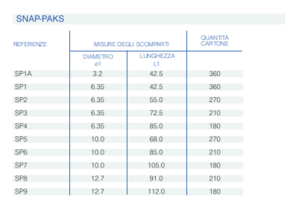 SnapPaks-conplastic-varianti