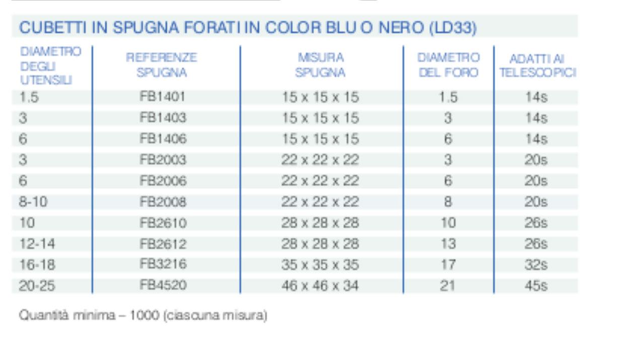 ToolFoamProtection-conplastic-forati-varianti